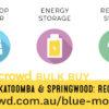 suncrowd-bulk-buy-banner