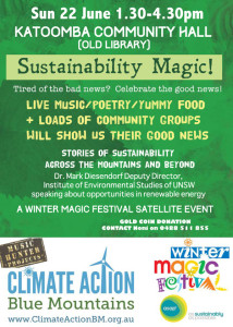 Sustainability Magic Poster